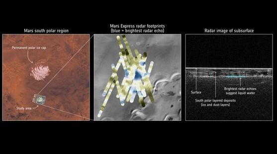 ¿agua En Marte?