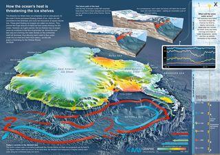 ¿La Antártida en peligro?