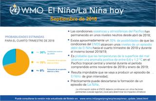 La aparición de El Niño se afianza para finales de 2018