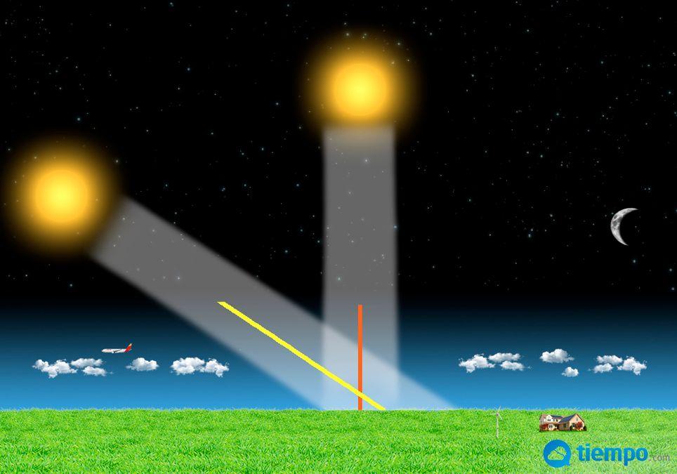 Quiero Rayos De Sol Descargar Linear Unit Un Chispa De Ricura 1