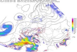 ¿Avisos meteorológicos de inestabilidad emitidos por AEMET?
