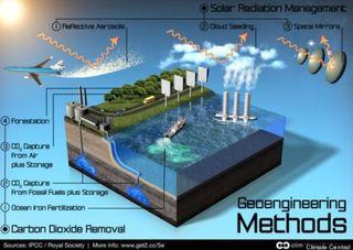 La geoingeniería para enfriar al planeta tiene sus riesgos
