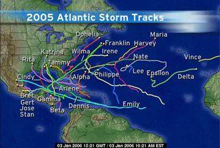¿Qué año contó con la mayor y menor cantidad de ciclones tropicales en el Atlántico?