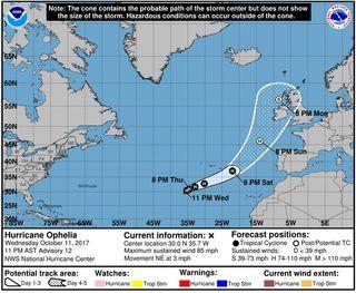 El huracán Ophelia hacia Azores y al oeste de las costas ibéricas