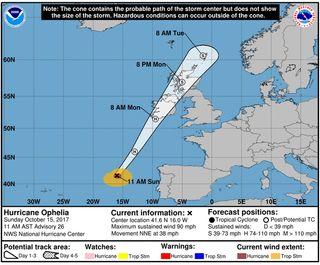 Irlanda se prepara para la llegada de post-Ophelia