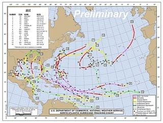 Resumen de los ciclones tropicales en el Atlántico durante 2017
