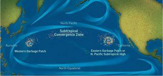 El Gran Parche de Basura del Pacífico, más grande de lo que se creía. Parte I