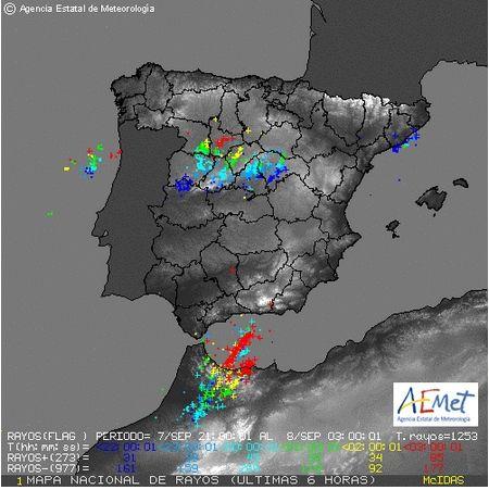 Rayos detectados por la red de antenas de AEMET. Ver fechas a pie de imagen