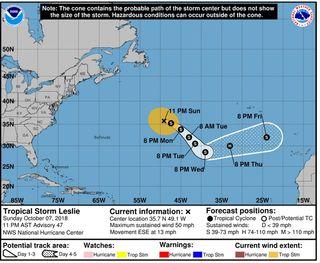 Leslie se podría acercar al noroeste de las Canarias en los próximos días
