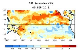El Niño a 11 de octubre de 2018: llegando poco a poco