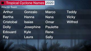 A dos meses del comienzo de la temporada de huracanes en el Atlántico