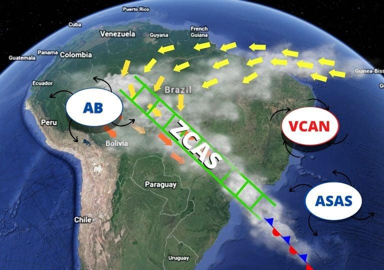 Sistemas de verão que favorecem a presença da ZCAS