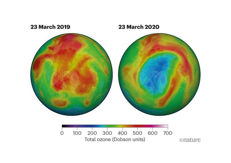 porque se produce el adelgazamiento de la capa de ozono