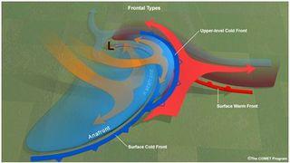 Análisis sinóptico y de mesoescala de imágenes satelitales