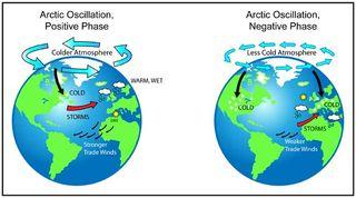 Ártico cálido: inviernos más fríos y nevadas en el noreste de EE. UU. y Europa