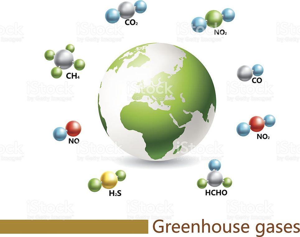 Avances Del Sistema Global De Información Sobre Gases De Efecto Invernadero