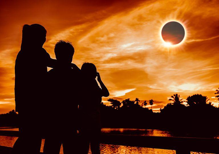 Eclipses 2021