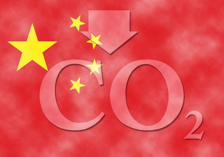 China emisiones cero
