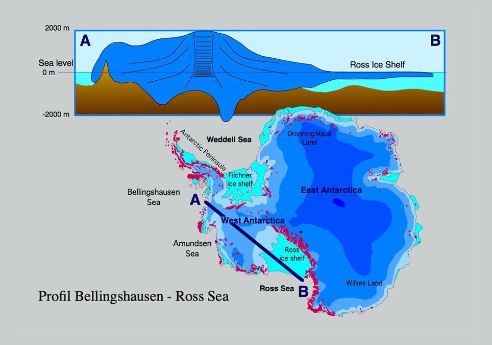 Cambio Climático barrera de Ross, Antártida