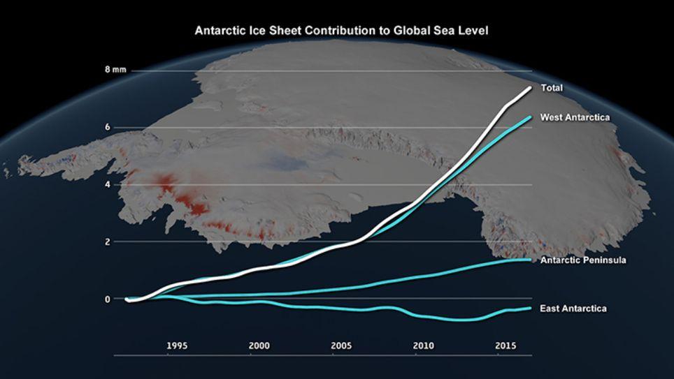 Cambio climatico deshielo Antártida nivel del mar