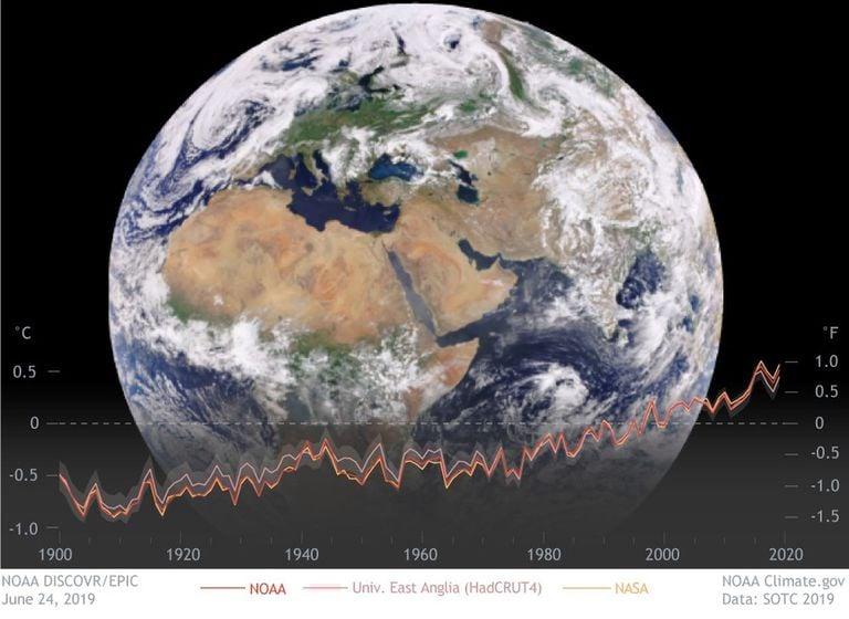 La Tierra y el calentamiento global