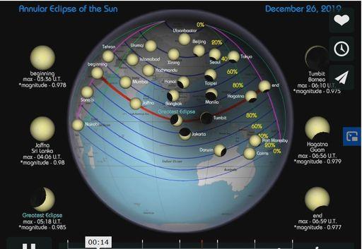 Eclipse solar 'Anillo de fuego'