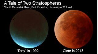 Eclipses lunares y cambio climático