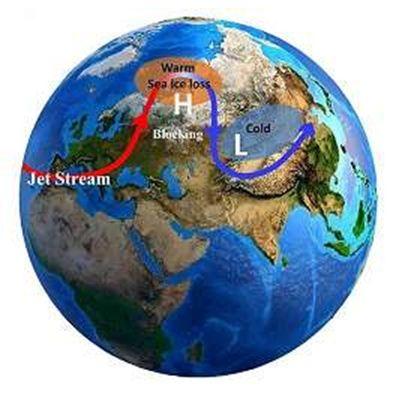 El Calentamiento Del ártico Y Eventos De Frío Extremo