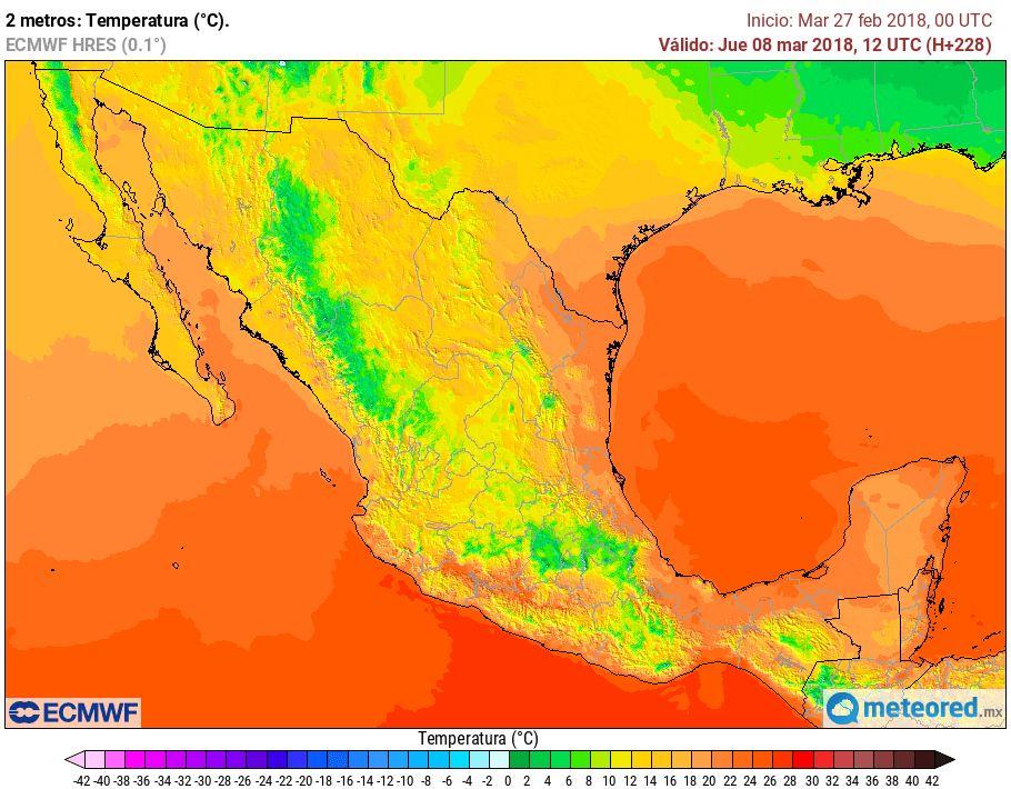 Modelo ECMWF Temperaturas