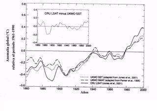 El calentamiento global de la Tierra en números: Últimos informes disponibles