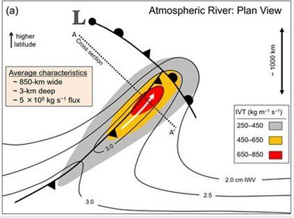 El Cambio Climático Puede Conducir A Ríos Atmosféricos Más Grandes