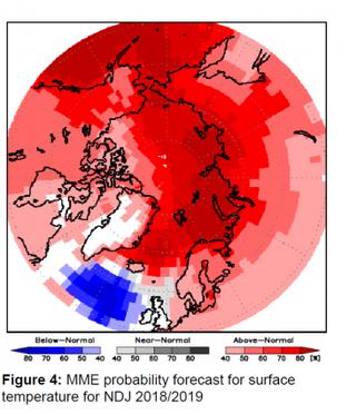 El foro de perspectivas climáticas Pan-Ártico pronostica temperaturas por encima del promedio en invierno