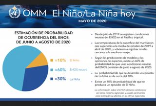 El Niño / La Niña hoy: ENSO neutral
