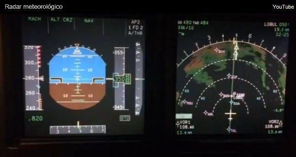 El Radar Meteorológico En Los Aviones