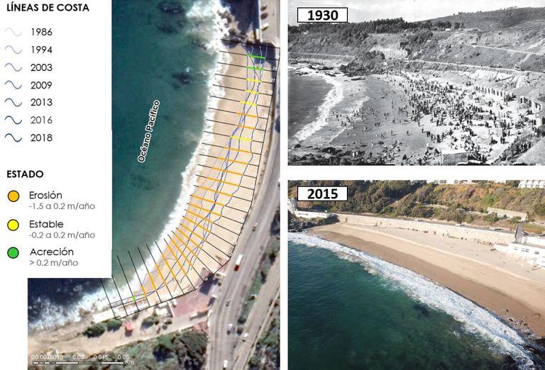 Evolución de la línea de costa en Playa Las Salinas