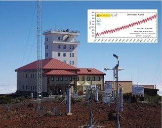 Evolución del CO2 en el Observatorio de Izaña de AEMET