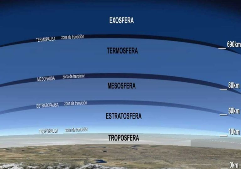 Estratósfera