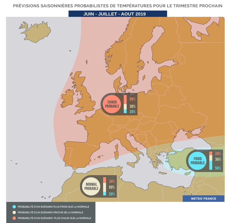 Temperaturas para Europa en el periodo junio-julio-agosto (JJA) de 2019. Síntesis de pronósticos probabilísticos de temperaturas. Météo-France.