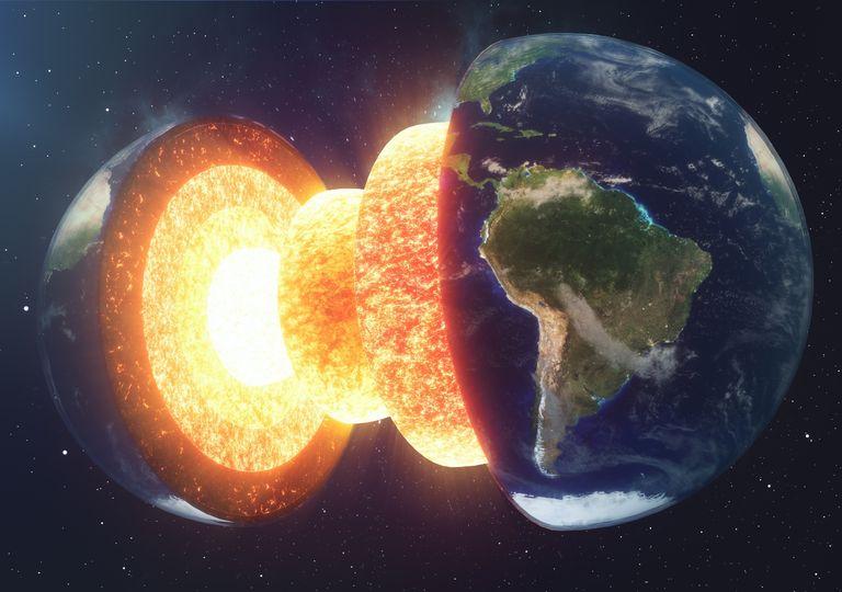 Núcleo del planeta Tierra, Geología