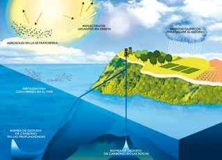 Impactos climáticos no deseados de la geoingeniería