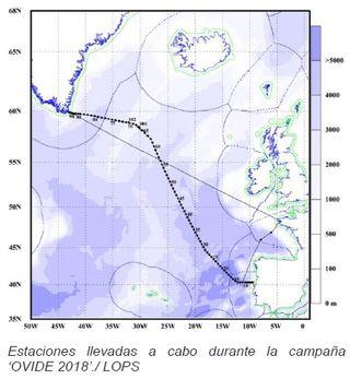 La acidificación del Atlántico Norte