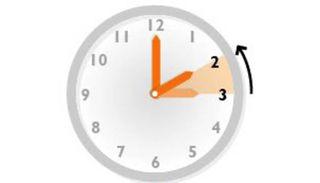 La madrugada del próximo domingo, 28 de octubre, finaliza el horario de verano