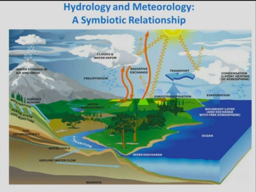 La OMM: nueva estrategia sobre hidrología y recursos hídricos