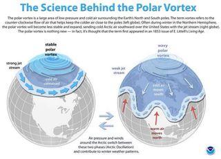 """La otra """"cara"""" no mediática del vórtice polar troposférico"""