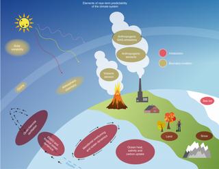 """La predicción del clima a corto plazo se hace """"mayor de edad"""""""