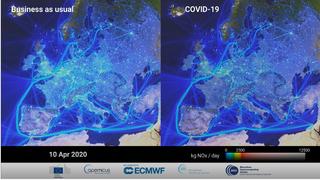 La reducción de las emisiones y la COVID-19