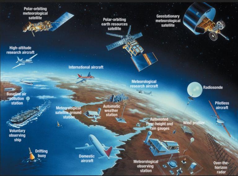 Es fundamental proteger las frecuencias de radio asignadas a los servicios meteorológicos e hidrológicos que apoyan las observaciones de la Tierra (radar, satélite, sistema de comunicaciones terrestres, etc.).