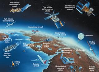 Las observaciones meteorológicas y la COVID-19