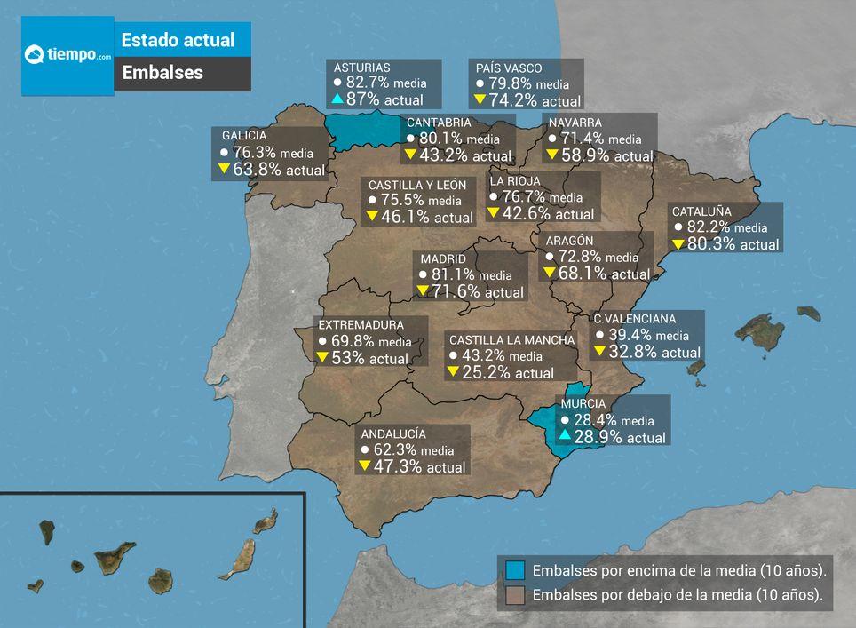 Embalses España