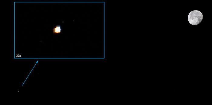 Luna, Marte, Eei